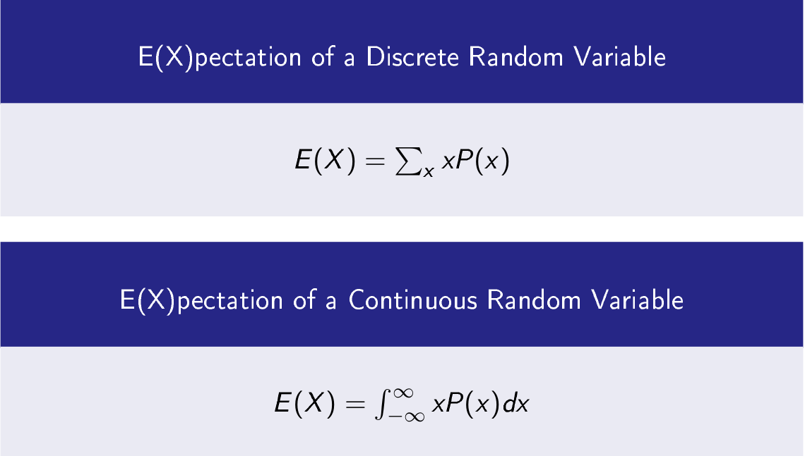 Expectation in Statistics