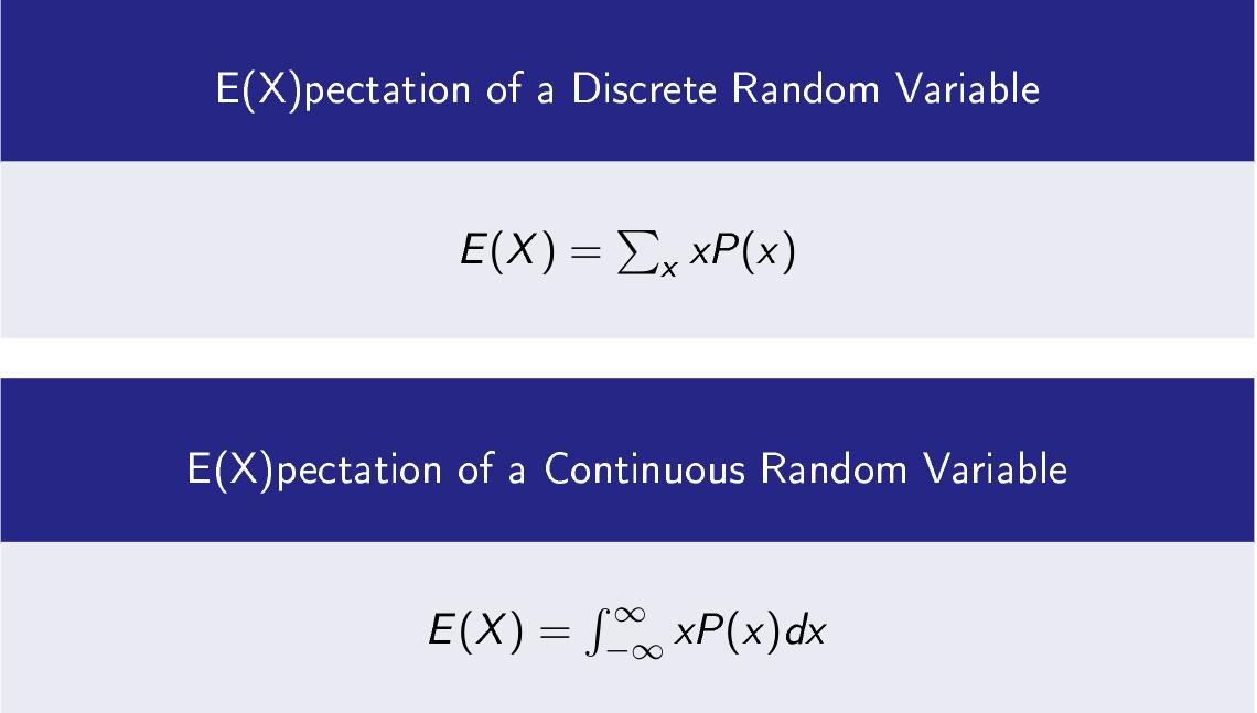 Expectation in Statistics
