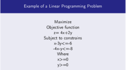 Linear Programming Problem