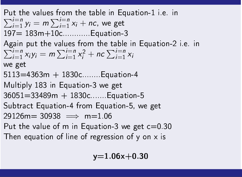 Linear-Regression-Equation