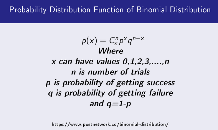 PDF of Binomial Distribution